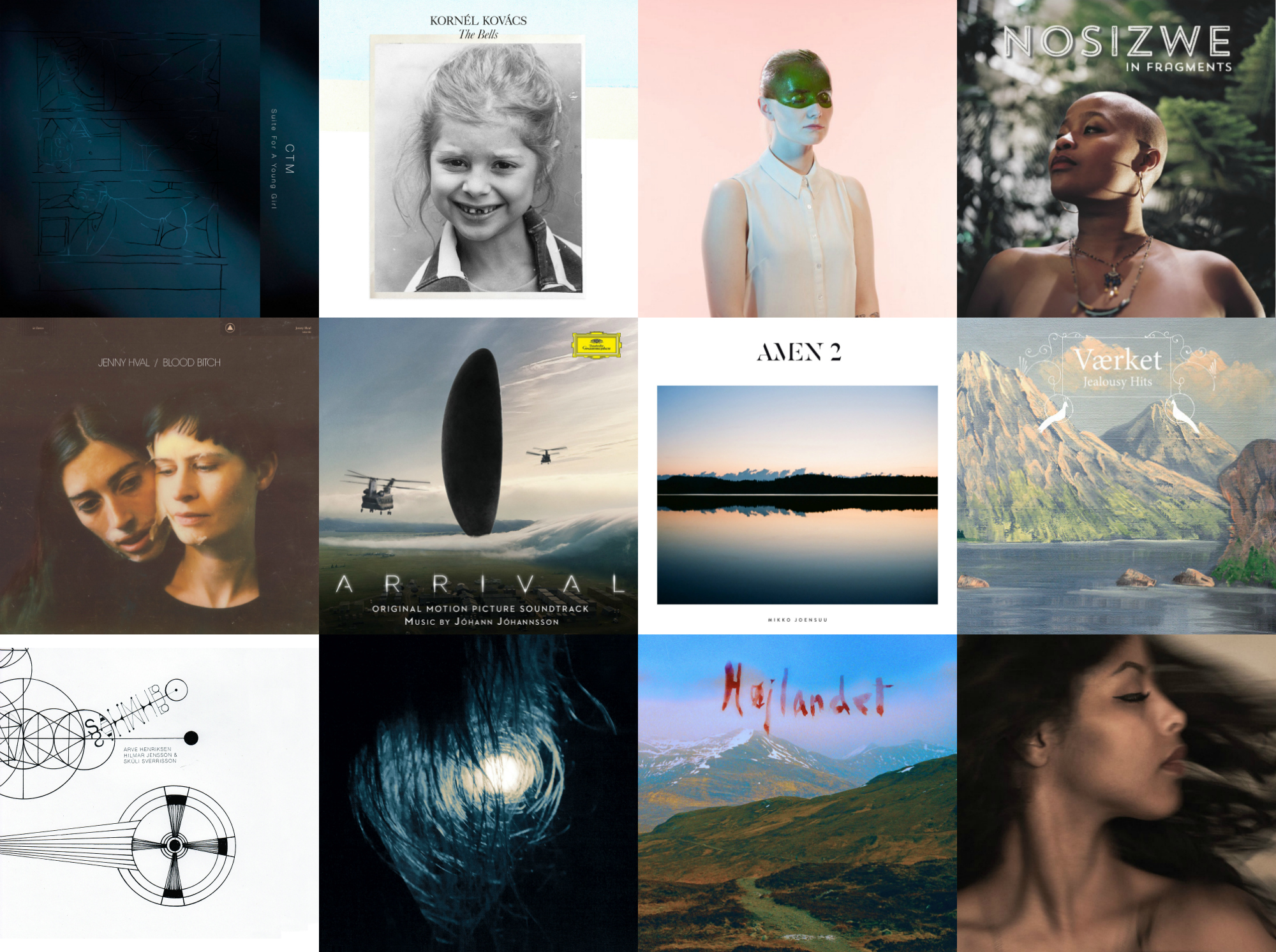 Phonofile Nordic Music Prize – Nominees Revealed!